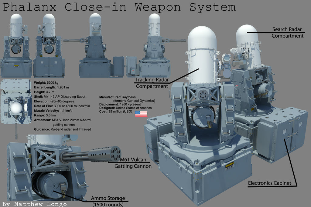 Phalanx 20mm (CIWS) - Final with Textures by EumenesOfCardia on