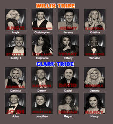 Survivor Battles: Celebrity Big Brother Cast by DARealityTV