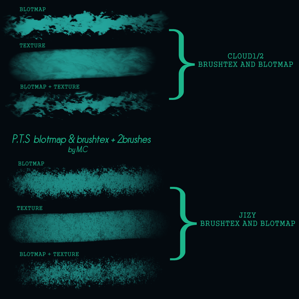 PTS - blotmap  brushtex + 2 brushes set IV by K-OG