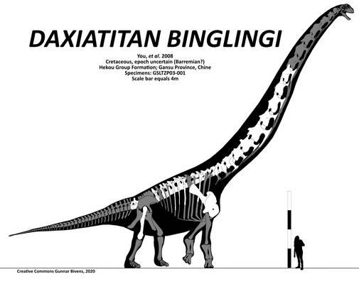 Daxiatitan binglingi Mk II Skeletal