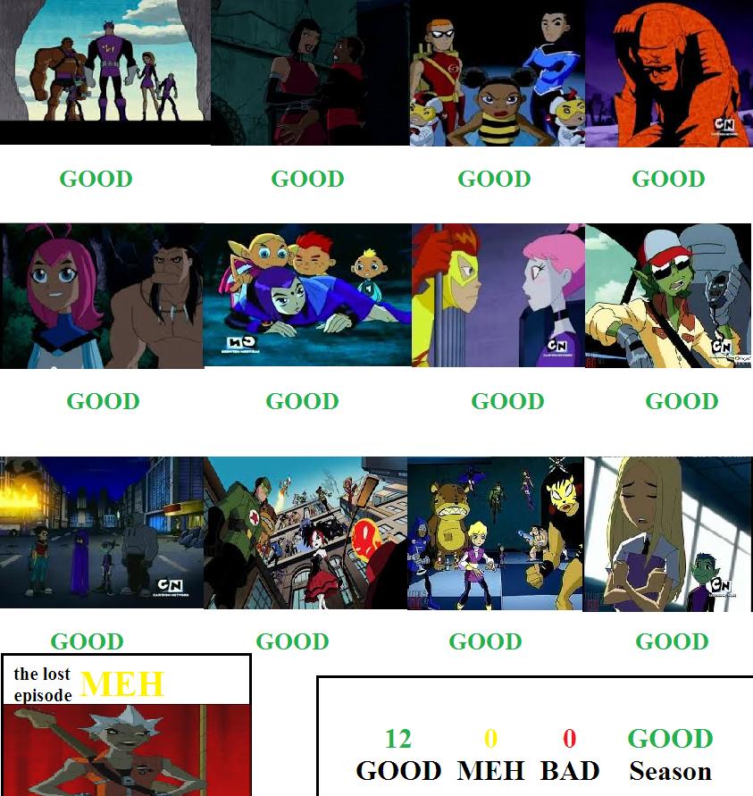 Teen Titans Lightspeed Episode 89