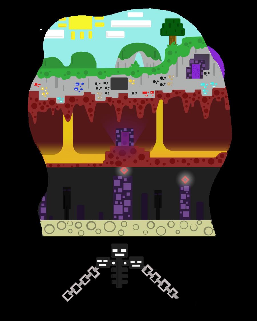 Minecraft Dimensions - Factions Minecraft Server