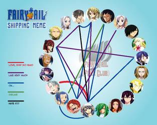 Fairy Tail Shipping Meme_Final Update~