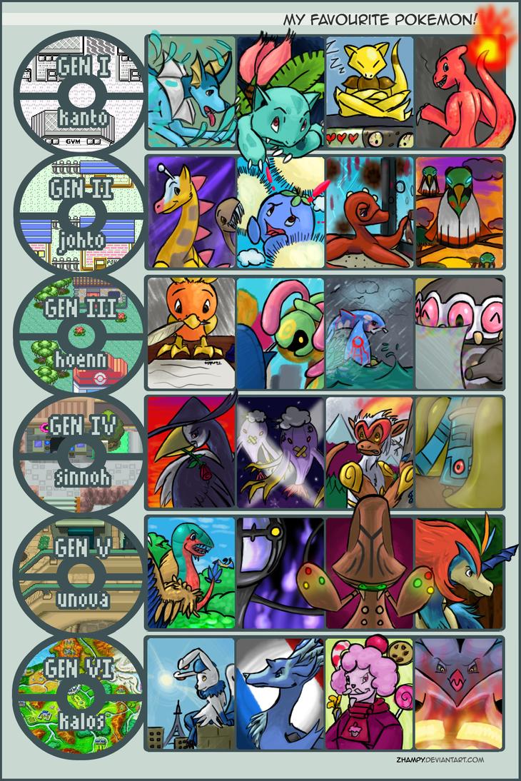 Favorite Pokemon Meme by Dreyfus2006