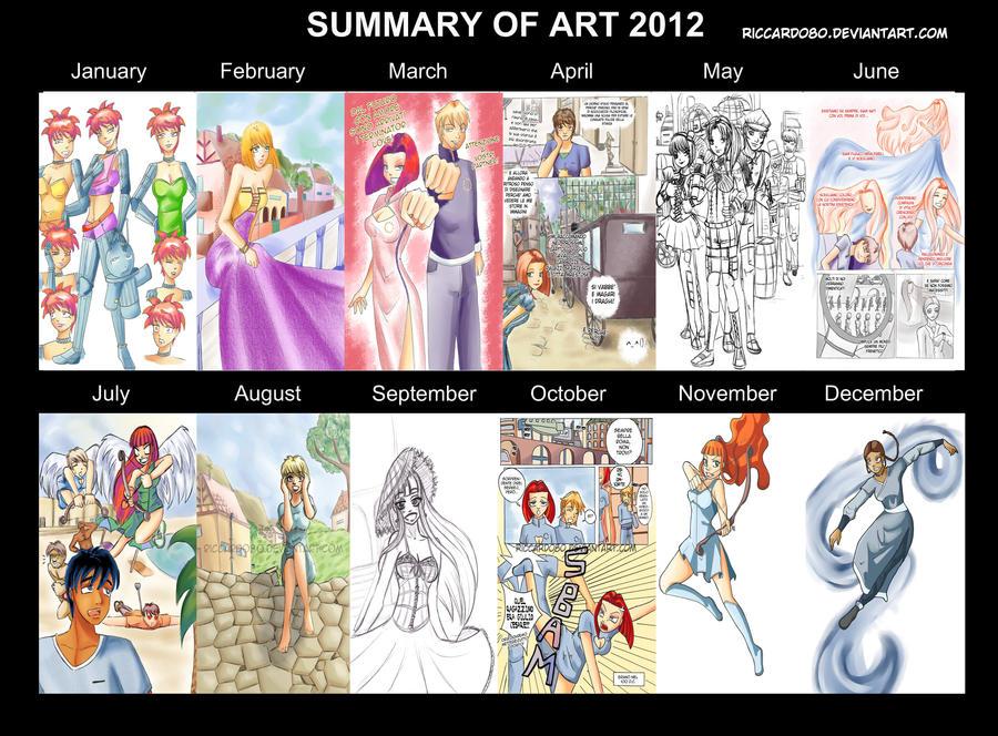 2012 evolution by Riccardo80