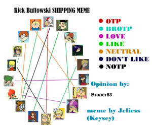 jeliess's KB shipping meme used (updated)