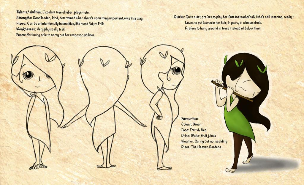 Annieverse:Fallon by BeeTrue