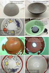 Fruit Bowl Process by bloedzuigerbloed