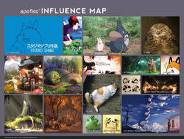 Influance Map!