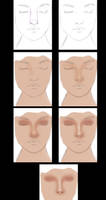 very simple nose tutorial