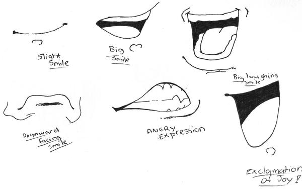 how to draw anime male mouth