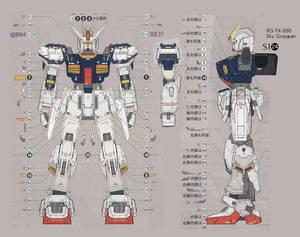 Project RG Gundam Mk ii S Layout