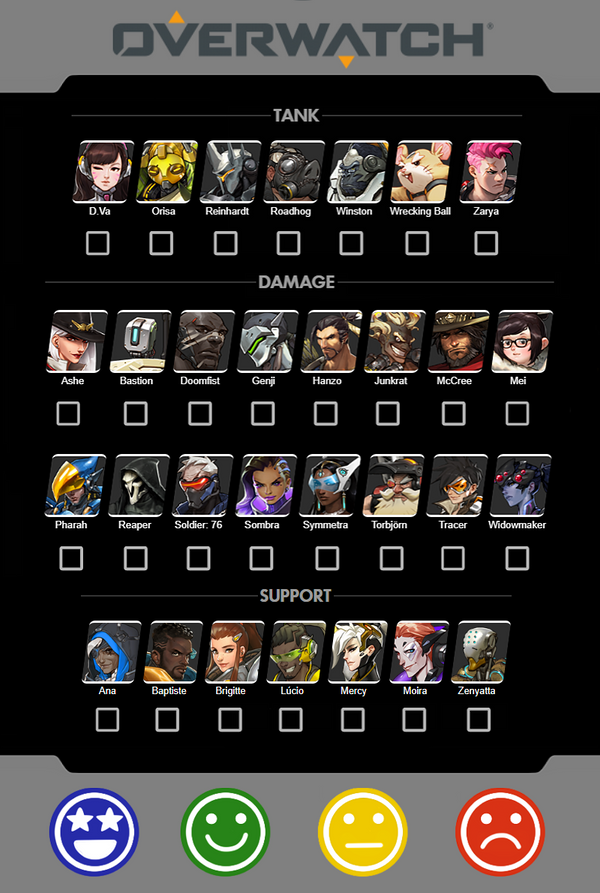 Overwatch Mainchart 3.9 by NorthFang