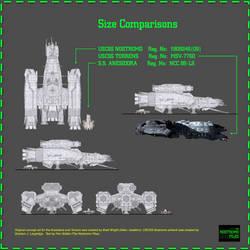 Nostromo-Anesidora-Torrens scale comparison
