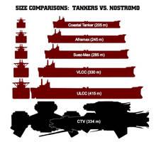 Size comparisons: Tankers vs-Nostromo