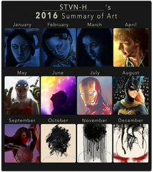 Summary of Art 2016 by stvn-h