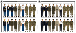 William Fred's Uniform Timeline (Part 3)