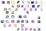 TFIM Royal Family Tree
