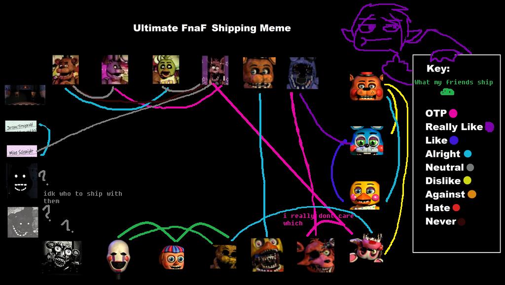 Fnaf shipping meme by fireopal1 on deviantart