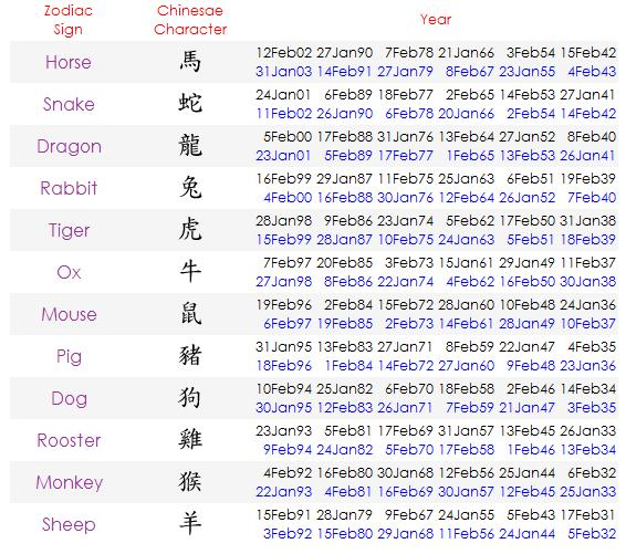 chinese zodiac sign dates by skylen2012 on deviantart