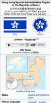 ALTERNATE HISTORY: Infobox Hong Kong SAR of Israel
