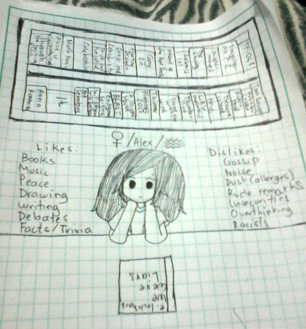 MissKIAngela-101's Profile Picture