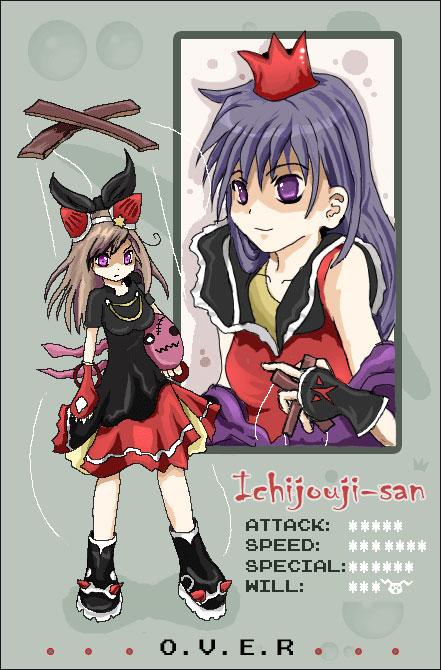 Ichijouji's Profile Picture
