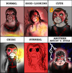 Style meme-Kane