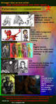 Commissions - prices 2013