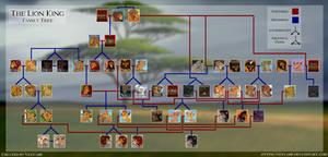 TLK Family Tree by VexVamp