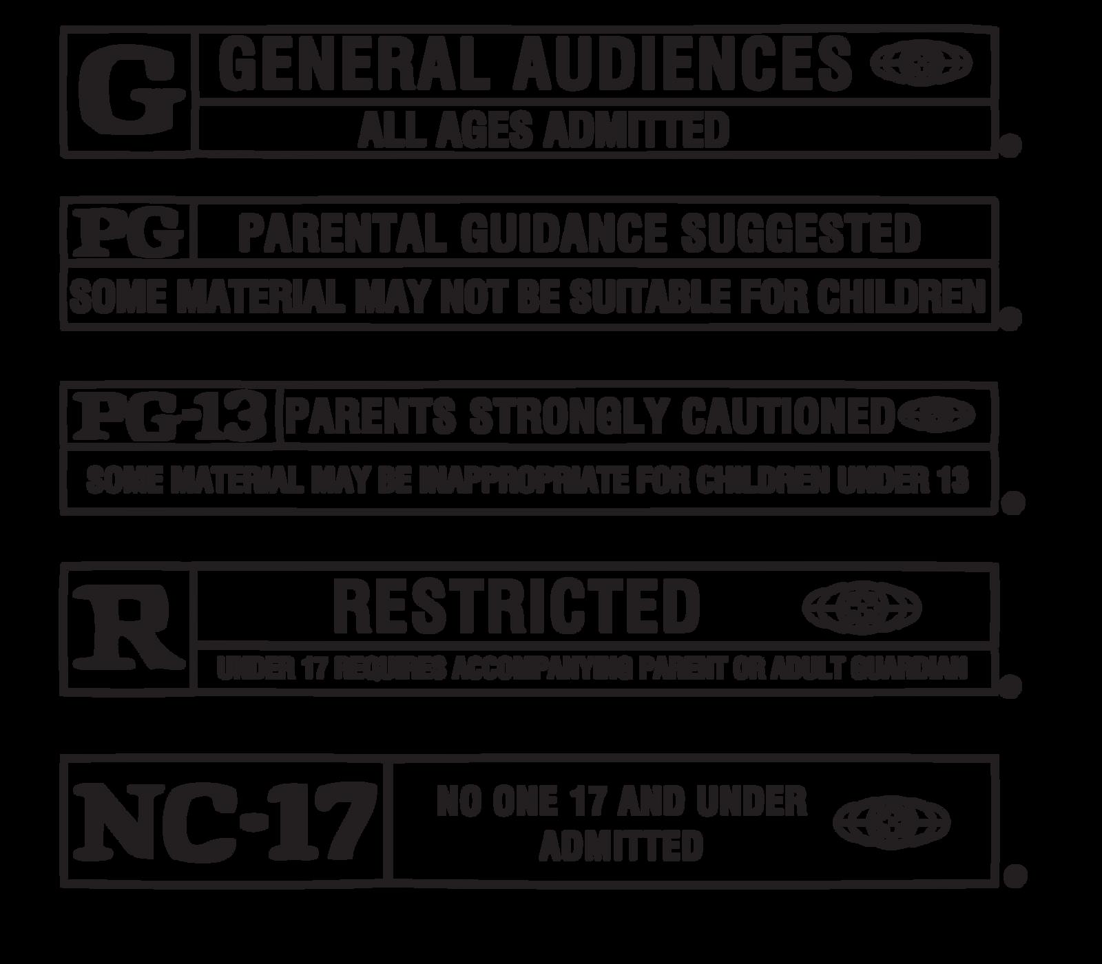 Us Movie Ratings1 Film Ratings Film Classification Parental Guidance