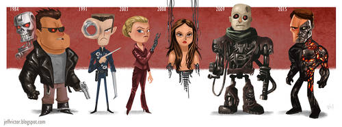 The Evolution of the Terminator