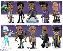 The Evolution of Samuel L Jackson
