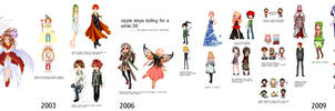 Dolling Timeline