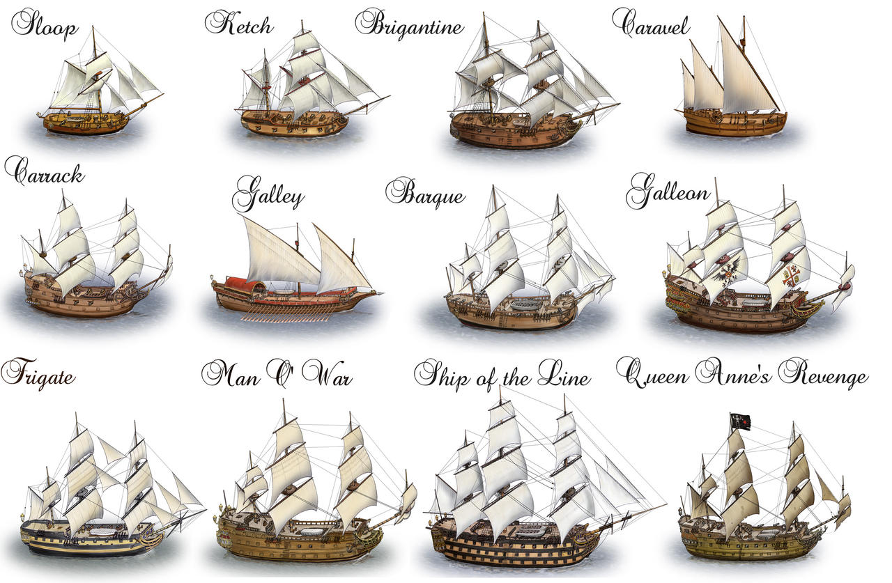 All Things' End Sailing_ships_by_dashinvaine-d4ymzbh