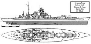 Tirpitz ala Rodney