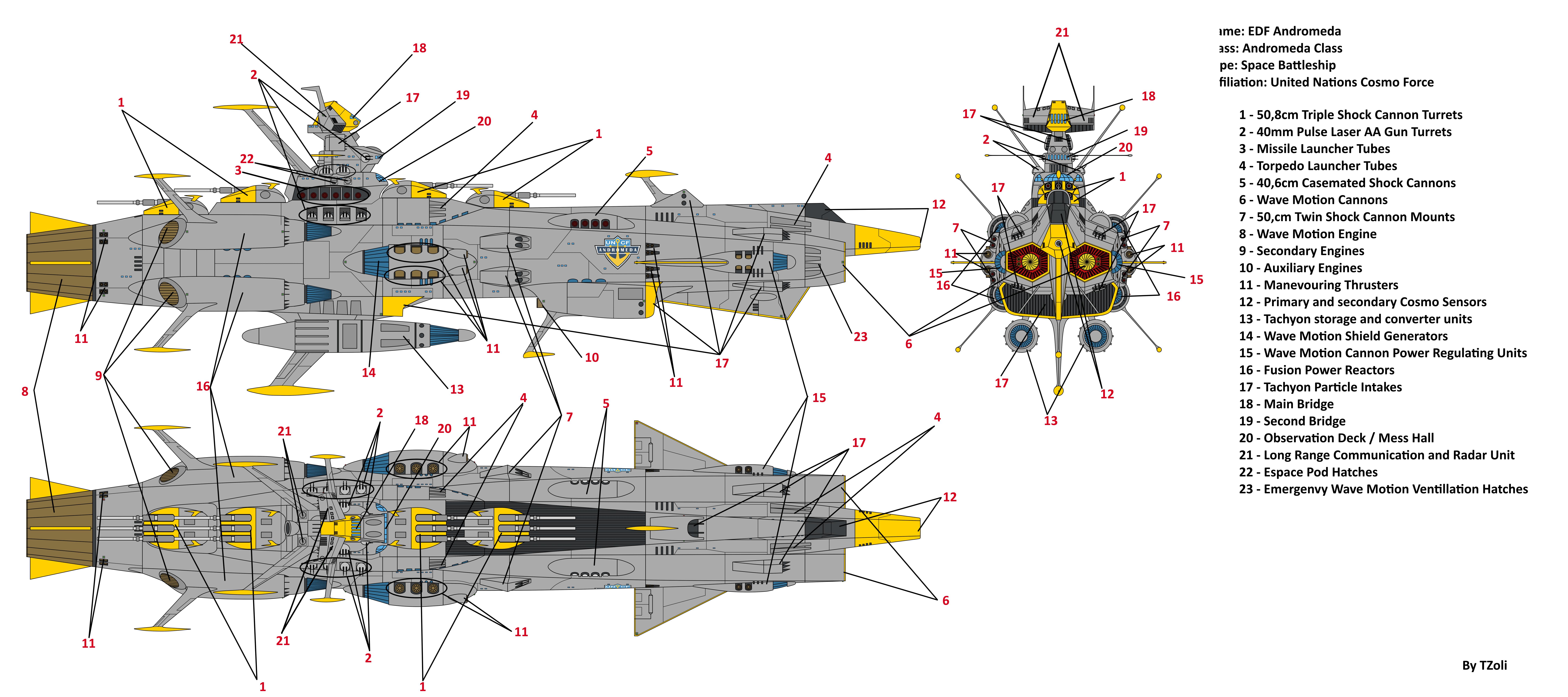 Edf Andromeda Diagram By Tzoli On Deviantart