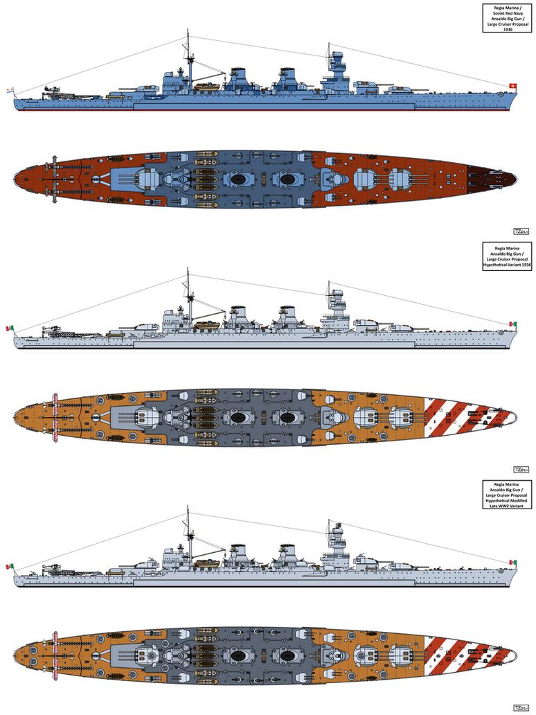Ansaldo Big Gun Cruiser Design for Russia by Tzoli