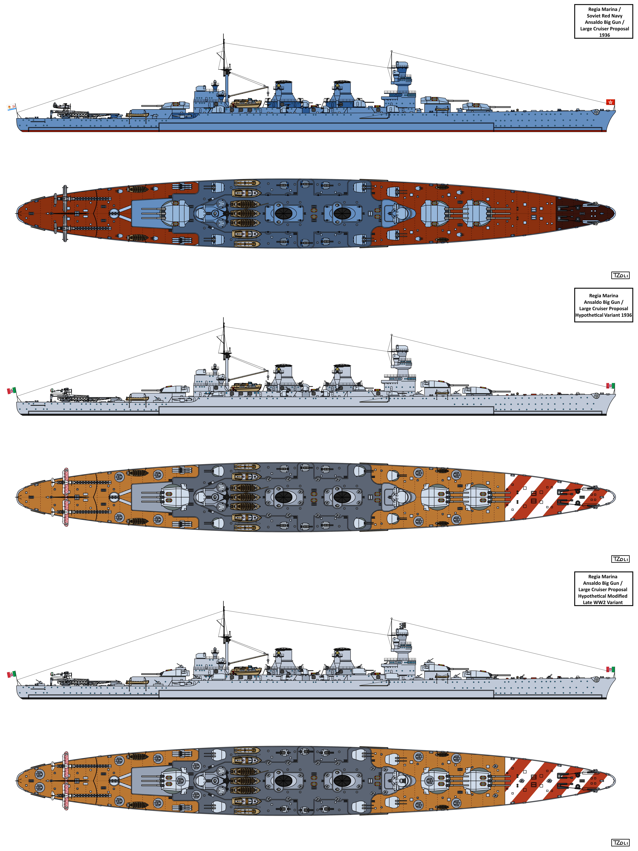 Ansaldo Big Gun Cruiser Design for Russia