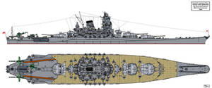 Yamato class Battleship Upgun Proposal