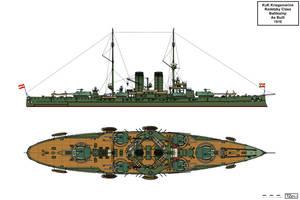 Radetzky Class Battleship