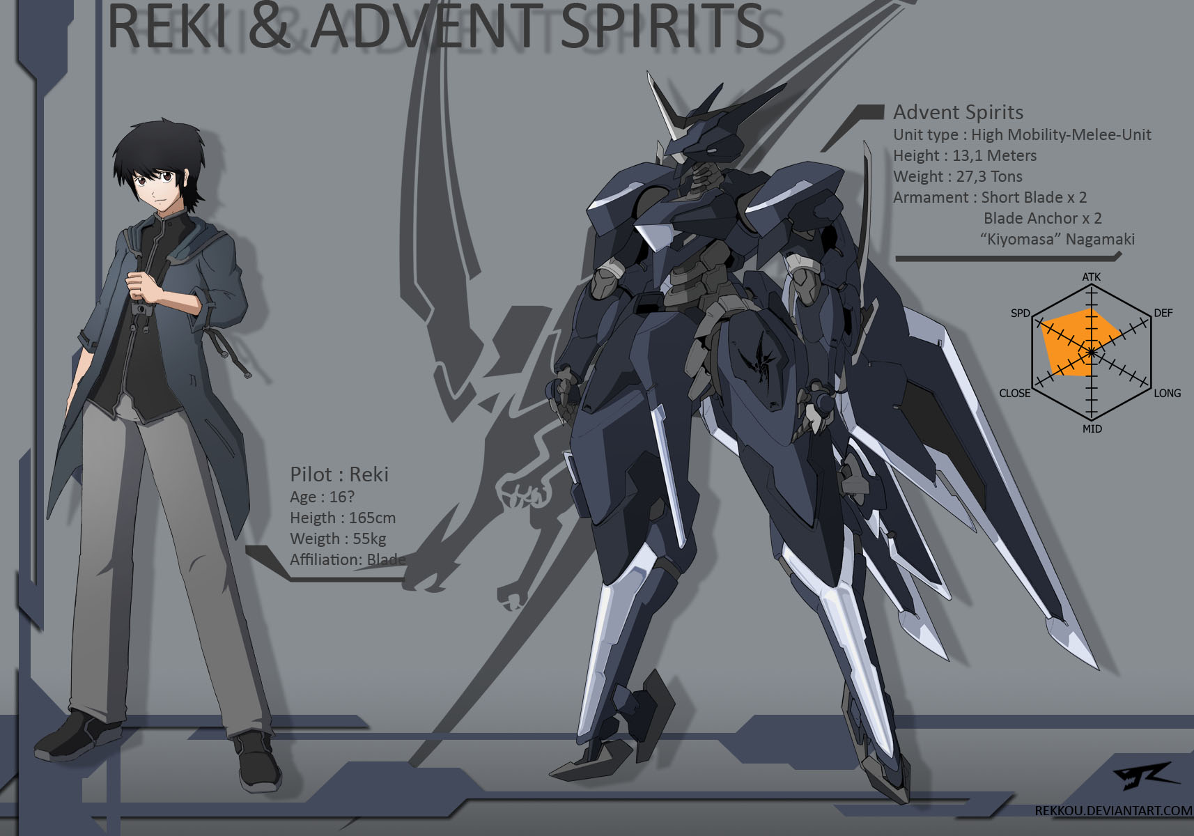Reki and Advent Spirits by Rekkou
