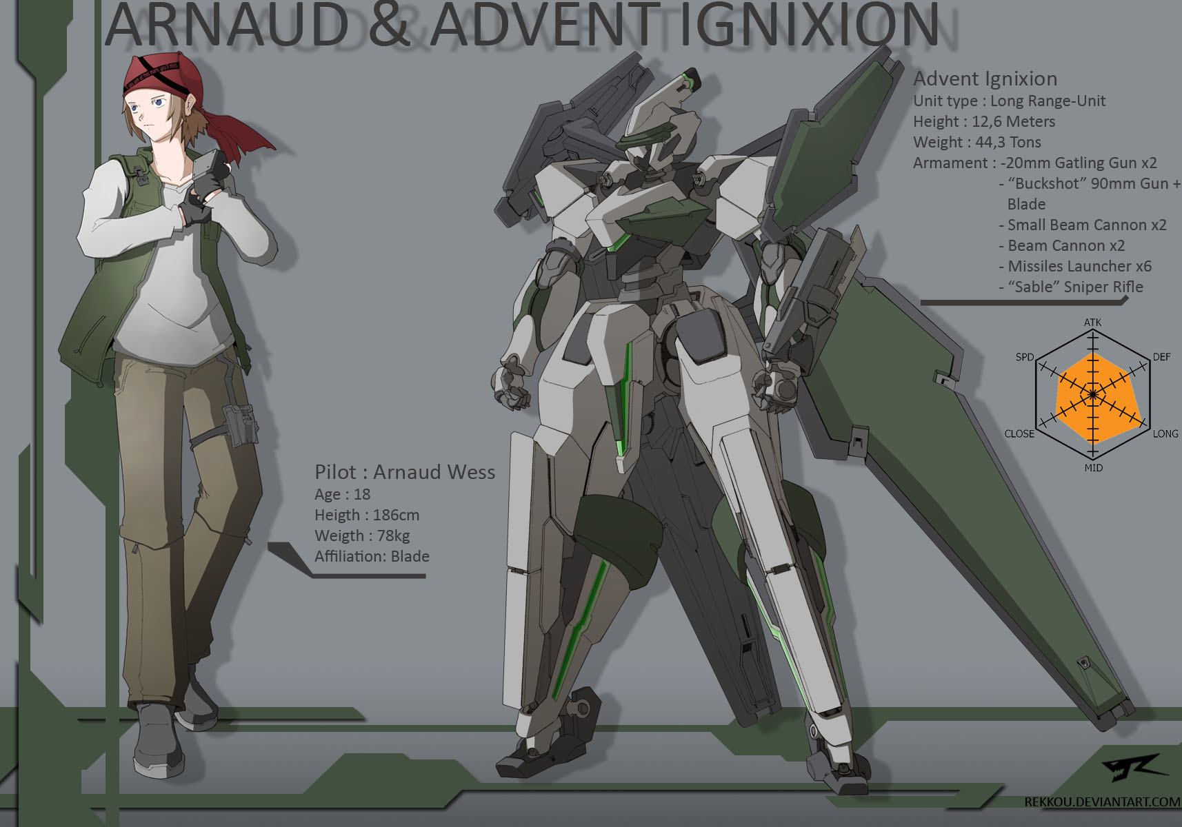 Arnaud and Advent Ignixion by Rekkou