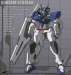 Break Gundam 2011