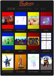 2018 Summary of Art - Fireminion