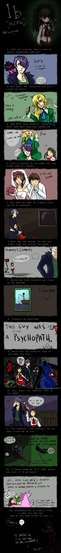 Ib meme [spoiler alert] by D-Kitsune