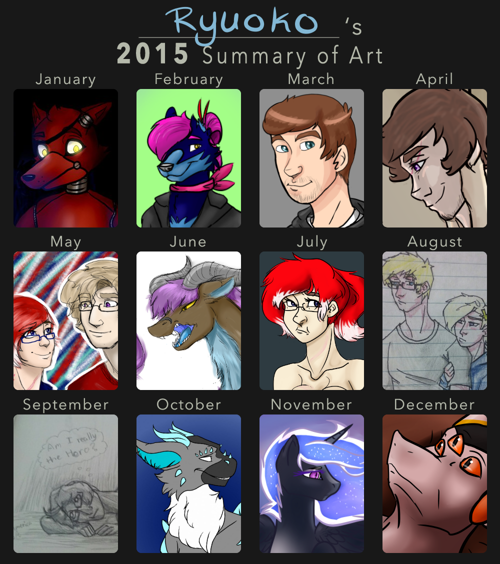 Sve's art hideaway 2015_summary_of_art_by_ryuokowolf-d9jhldb