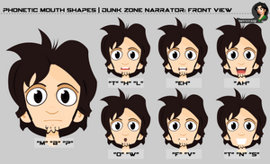 Mouth Movements for Narrator