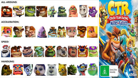Crash Team Racing Nitro-Fueled - Roster Prediction by ARCGaming91