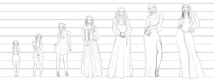 Ariel: Age progression
